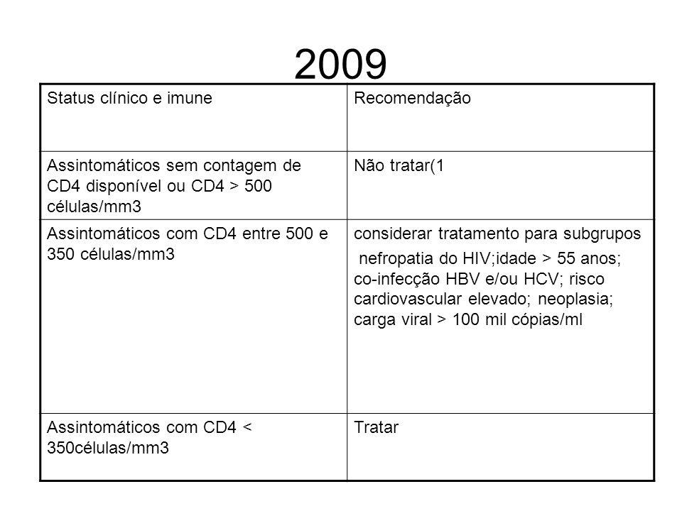 2009 Status clínico e imune Recomendação