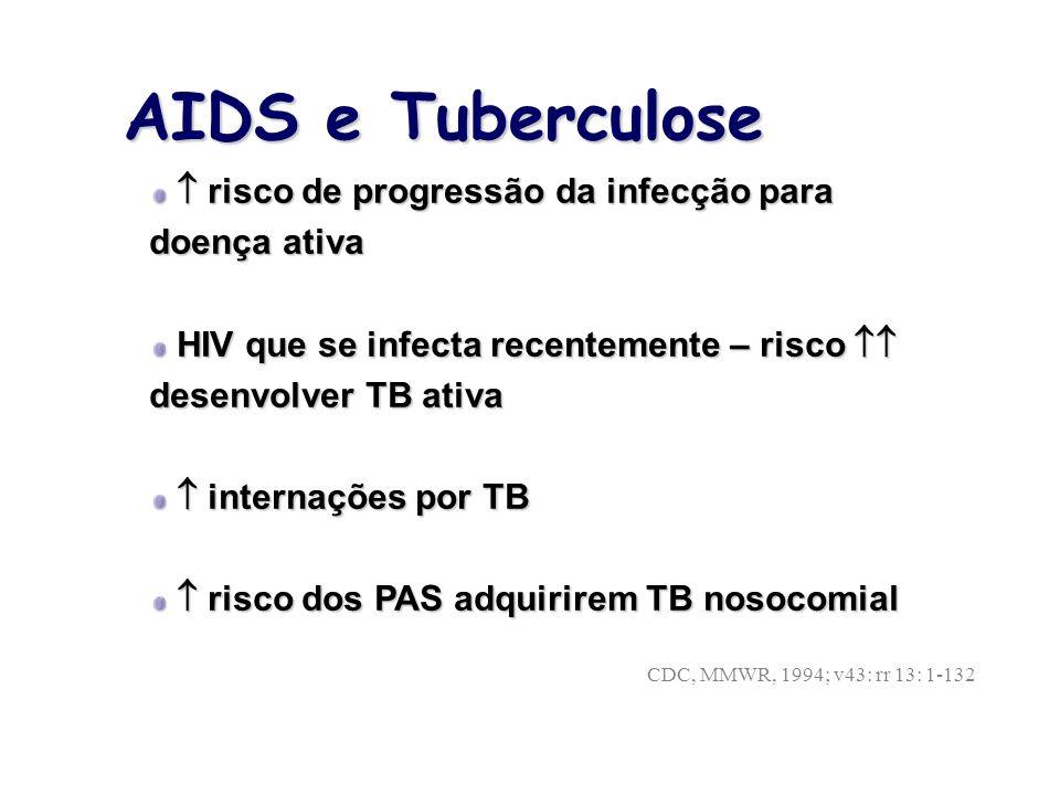 AIDS e Tuberculose  risco de progressão da infecção para doença ativa