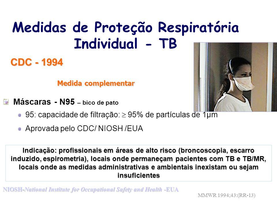 Medidas de Proteção Respiratória Individual - TB