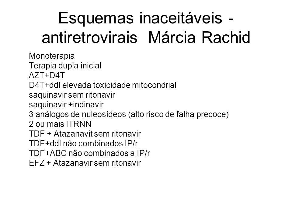 Esquemas inaceitáveis - antiretrovirais Márcia Rachid
