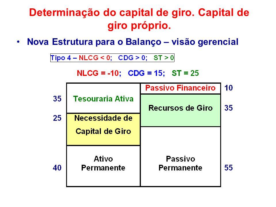 Determinação do capital de giro. Capital de giro próprio.