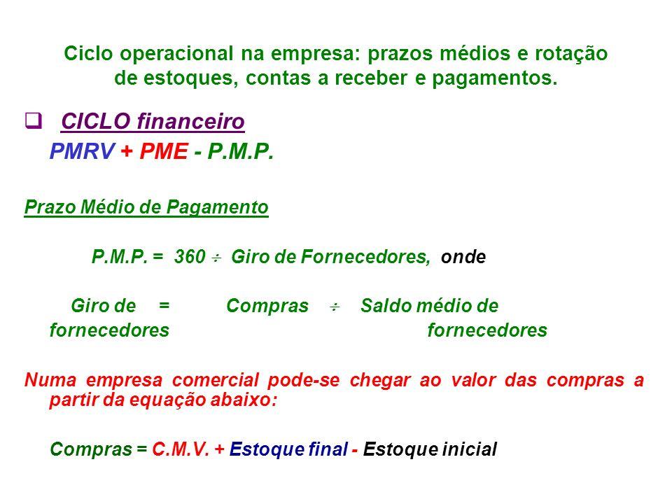 q CICLO financeiro PMRV + PME - P.M.P.