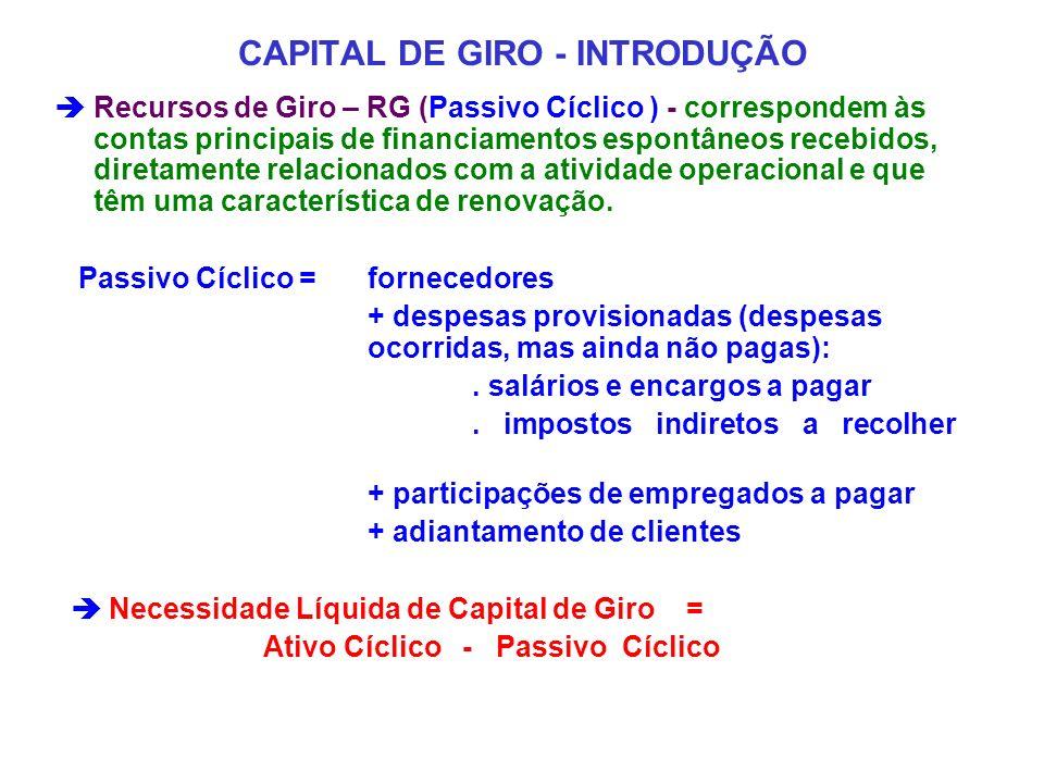 CAPITAL DE GIRO - INTRODUÇÃO
