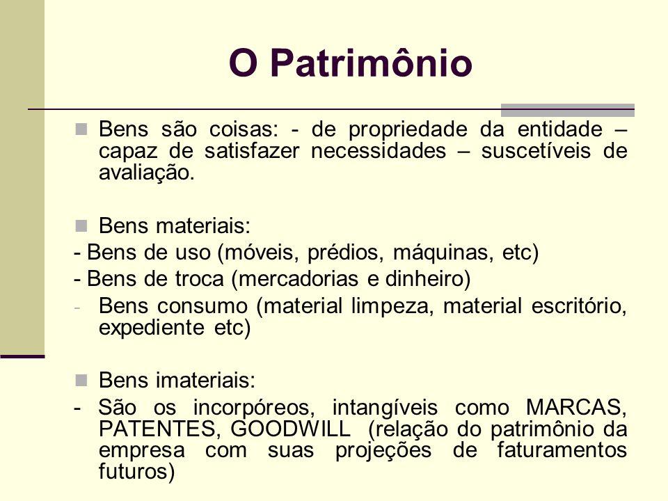 O Patrimônio Bens são coisas: - de propriedade da entidade – capaz de satisfazer necessidades – suscetíveis de avaliação.
