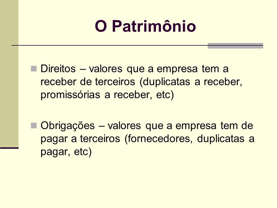 O PatrimônioDireitos – valores que a empresa tem a receber de terceiros (duplicatas a receber, promissórias a receber, etc)