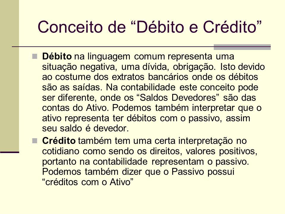 Conceito de Débito e Crédito