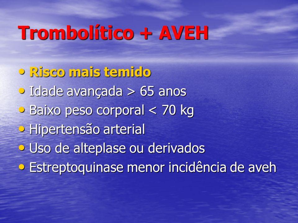 Trombolítico + AVEH Risco mais temido Idade avançada > 65 anos