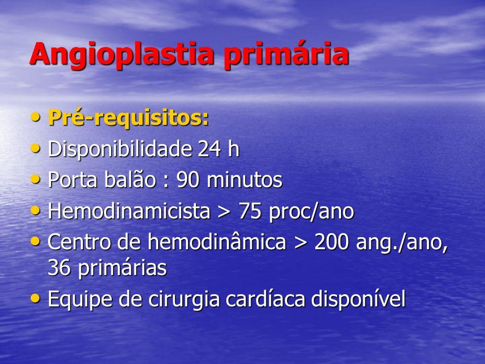 Angioplastia primária