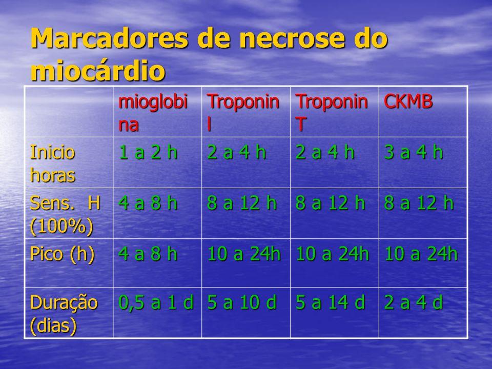 Marcadores de necrose do miocárdio