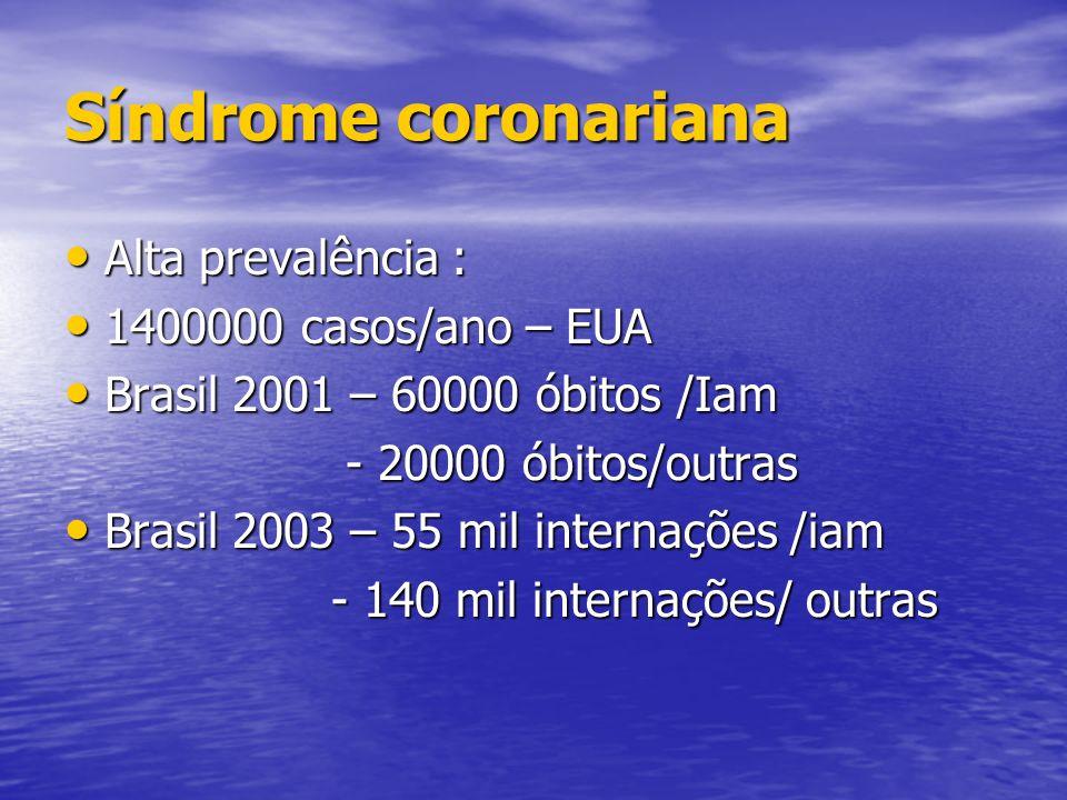 Síndrome coronariana Alta prevalência : 1400000 casos/ano – EUA