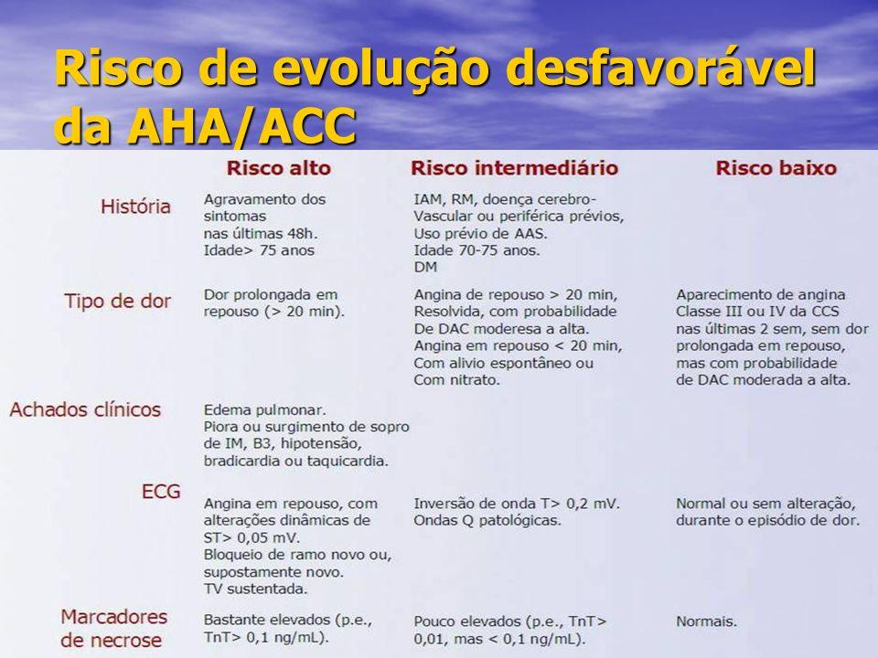Risco de evolução desfavorável da AHA/ACC