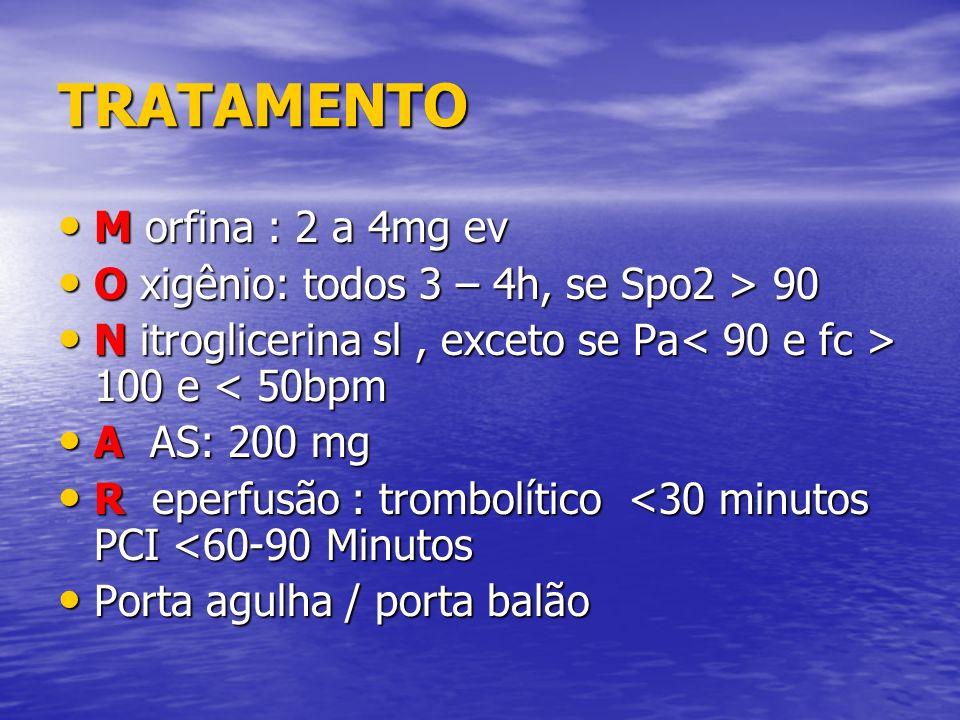 TRATAMENTO M orfina : 2 a 4mg ev