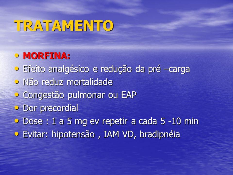 TRATAMENTO MORFINA: Efeito analgésico e redução da pré –carga