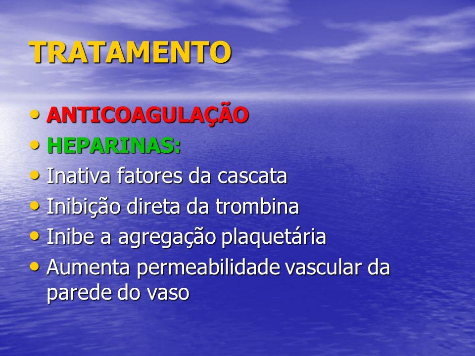 TRATAMENTO ANTICOAGULAÇÃO HEPARINAS: Inativa fatores da cascata