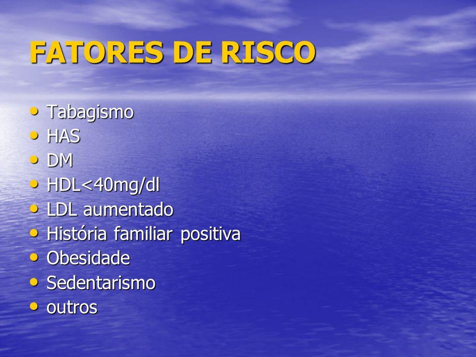 FATORES DE RISCO Tabagismo HAS DM HDL<40mg/dl LDL aumentado