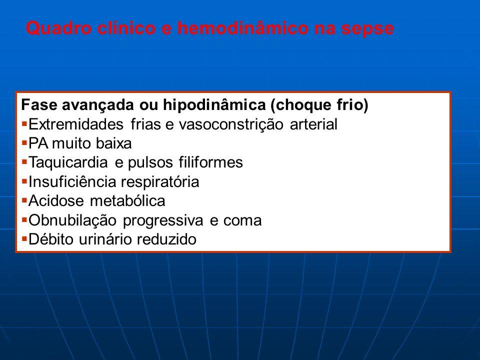 Quadro clínico e hemodinâmico na sepse