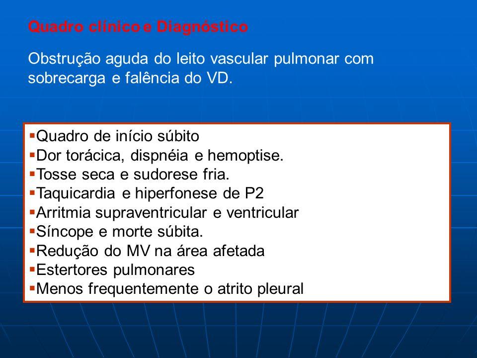 Quadro clínico e Diagnóstico