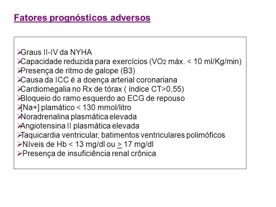 Fatores prognósticos adversos