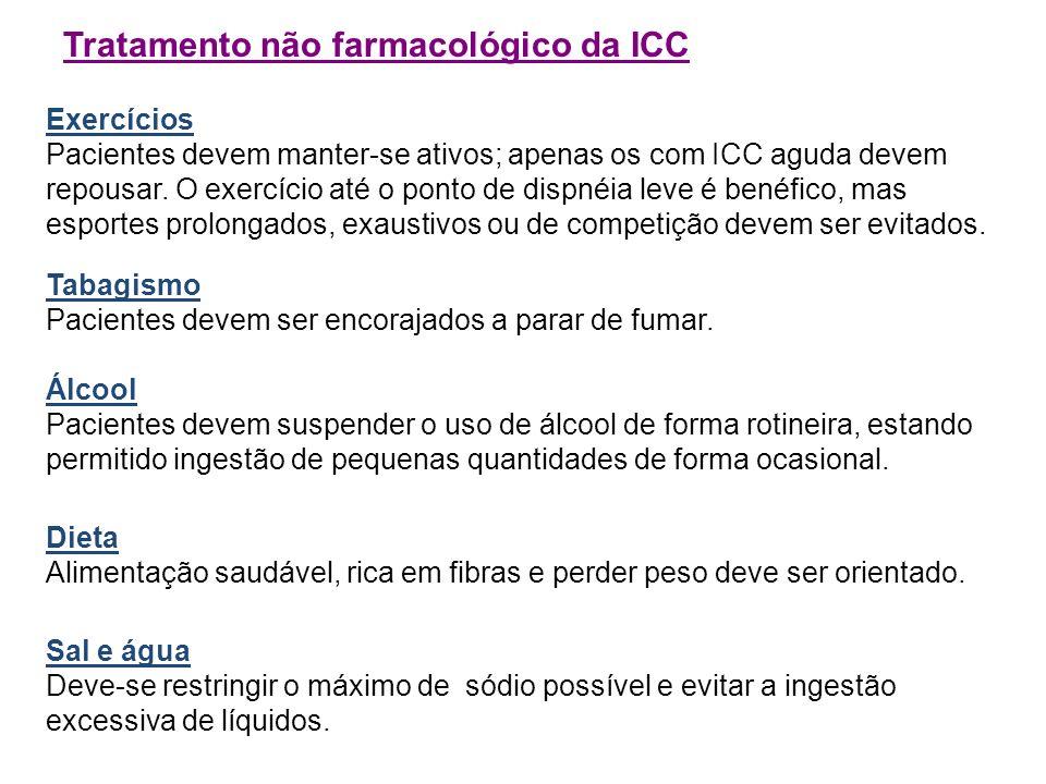 Tratamento não farmacológico da ICC