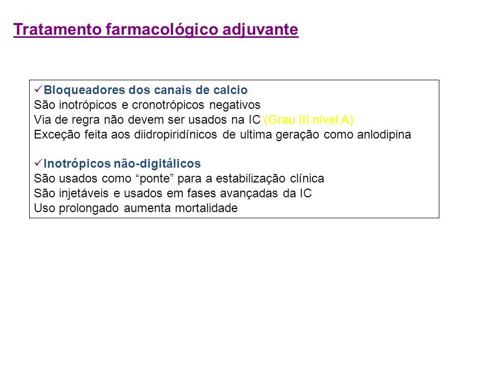 Tratamento farmacológico adjuvante