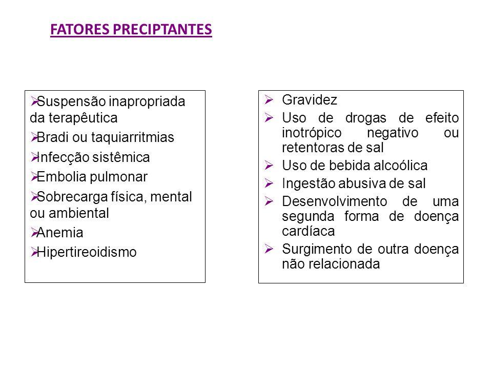 FATORES PRECIPTANTES Suspensão inapropriada da terapêutica
