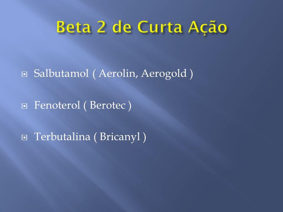 Beta 2 de Curta Ação Salbutamol ( Aerolin, Aerogold )