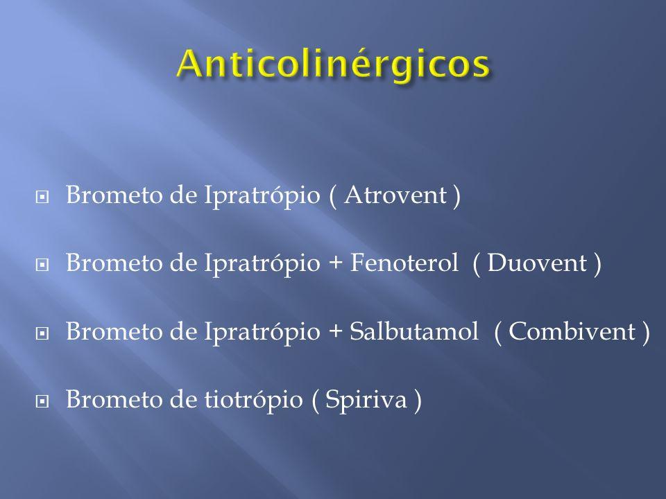 Anticolinérgicos Brometo de Ipratrópio ( Atrovent )