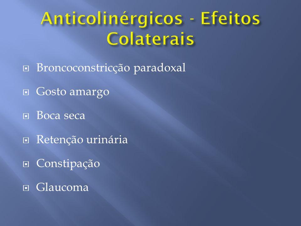 Anticolinérgicos - Efeitos Colaterais