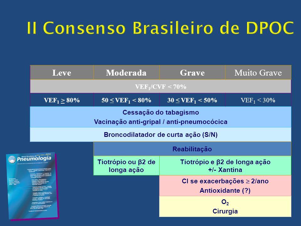 II Consenso Brasileiro de DPOC