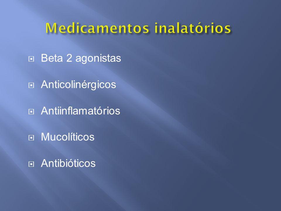Medicamentos inalatórios