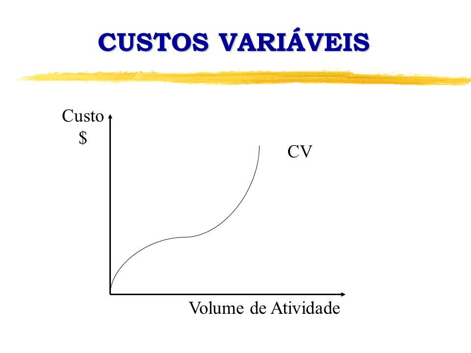 CUSTOS VARIÁVEIS Custo $ CV Volume de Atividade
