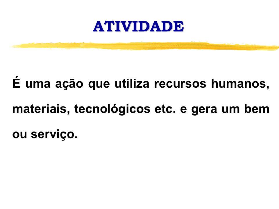ATIVIDADE É uma ação que utiliza recursos humanos, materiais, tecnológicos etc.