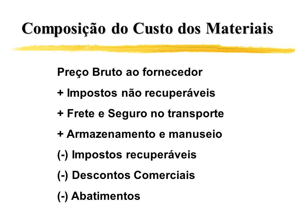 Composição do Custo dos Materiais