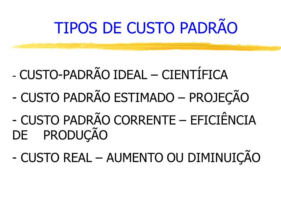 TIPOS DE CUSTO PADRÃO CUSTO-PADRÃO IDEAL – CIENTÍFICA