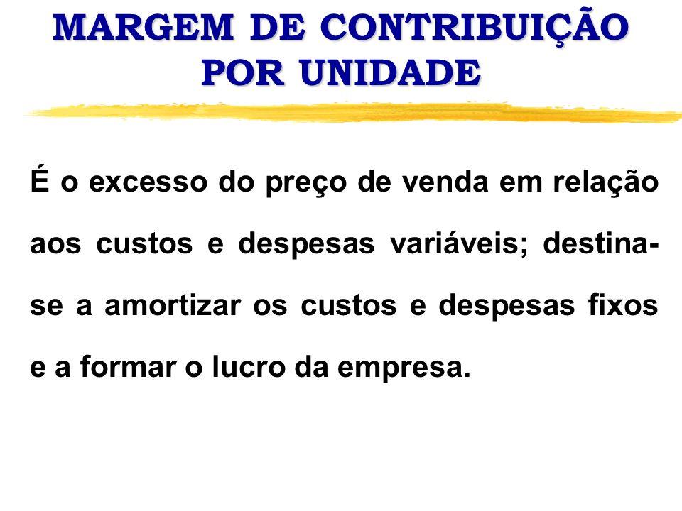 MARGEM DE CONTRIBUIÇÃO POR UNIDADE