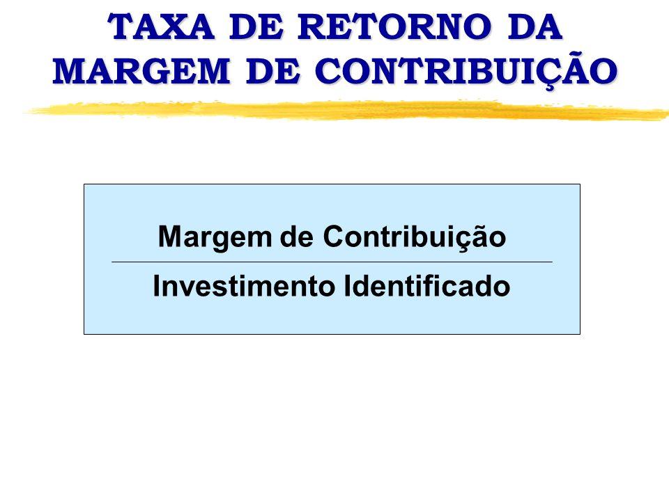 TAXA DE RETORNO DA MARGEM DE CONTRIBUIÇÃO