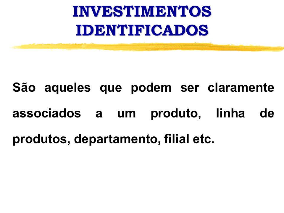 INVESTIMENTOS IDENTIFICADOS