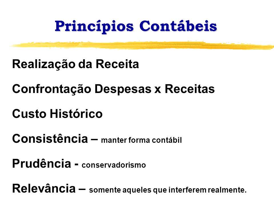Princípios Contábeis Realização da Receita