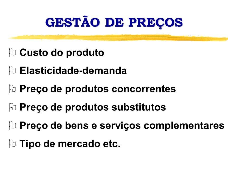 GESTÃO DE PREÇOS Custo do produto Elasticidade-demanda