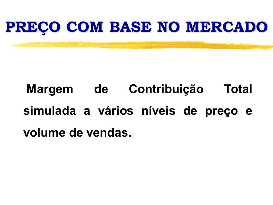 PREÇO COM BASE NO MERCADO