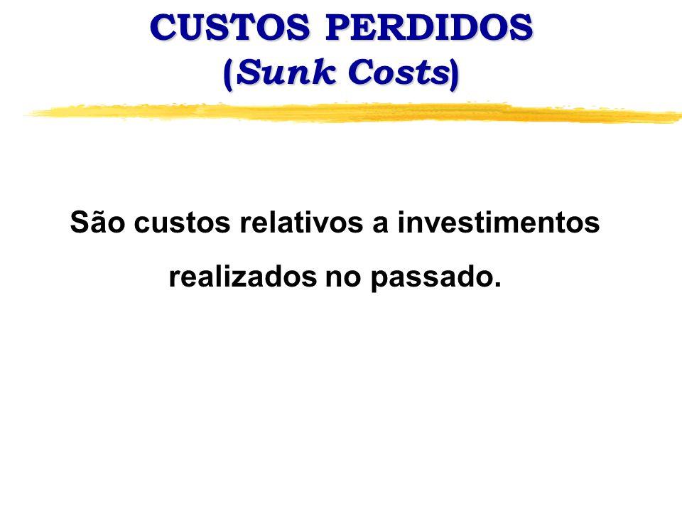 São custos relativos a investimentos realizados no passado.