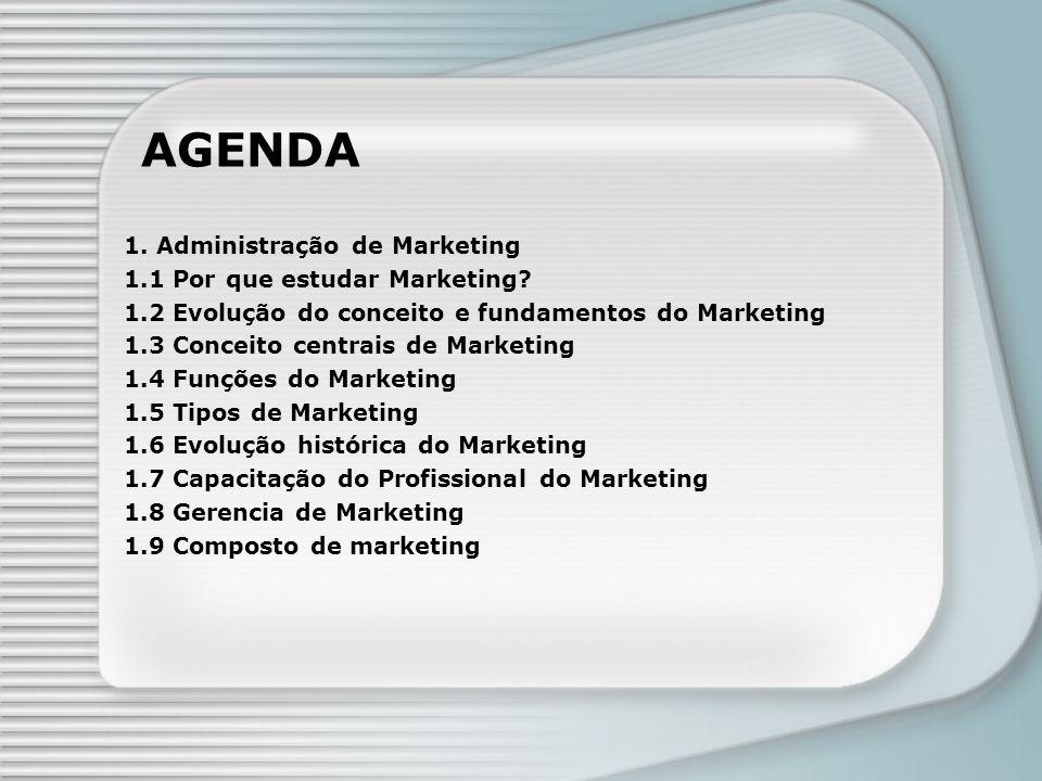 AGENDA 1. Administração de Marketing 1.1 Por que estudar Marketing