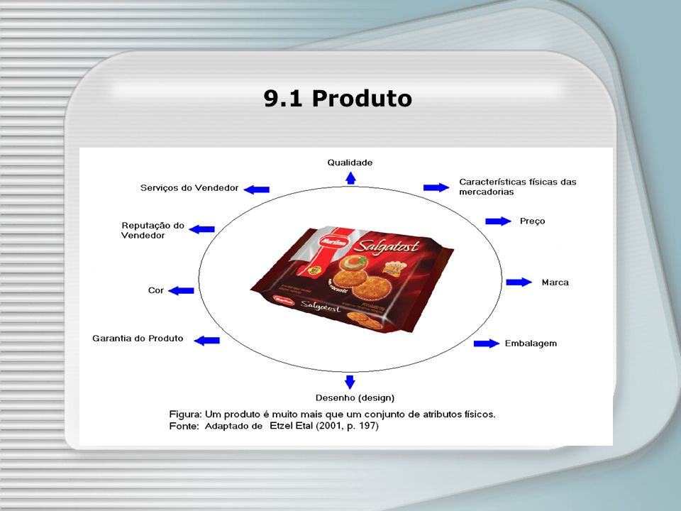9.1 Produto