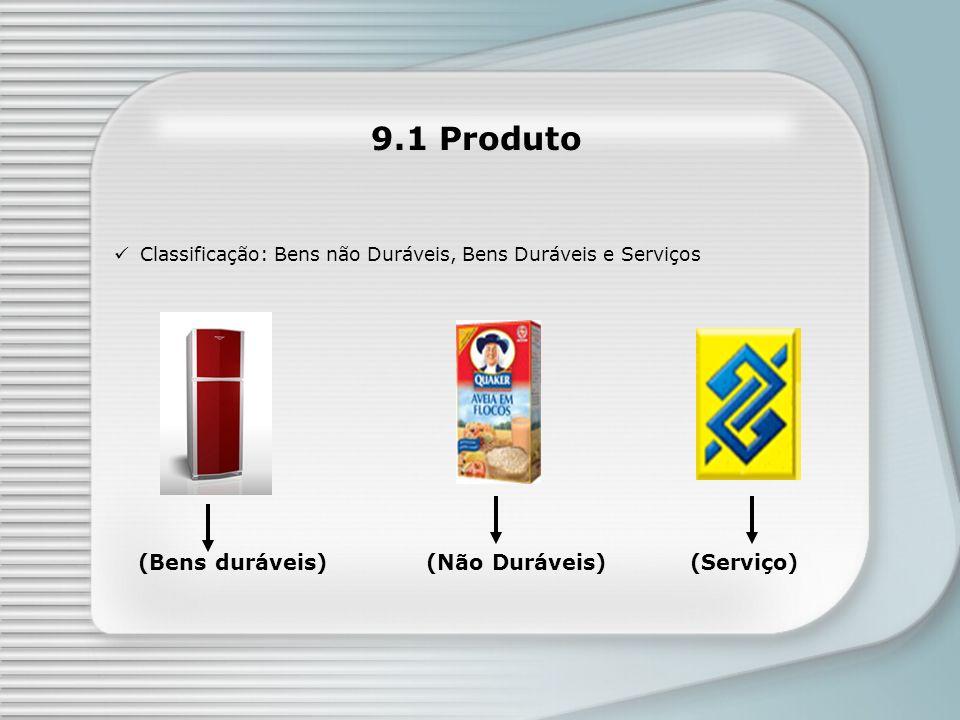 9.1 Produto (Bens duráveis) (Não Duráveis) (Serviço)