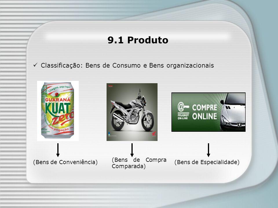 9.1 Produto Classificação: Bens de Consumo e Bens organizacionais