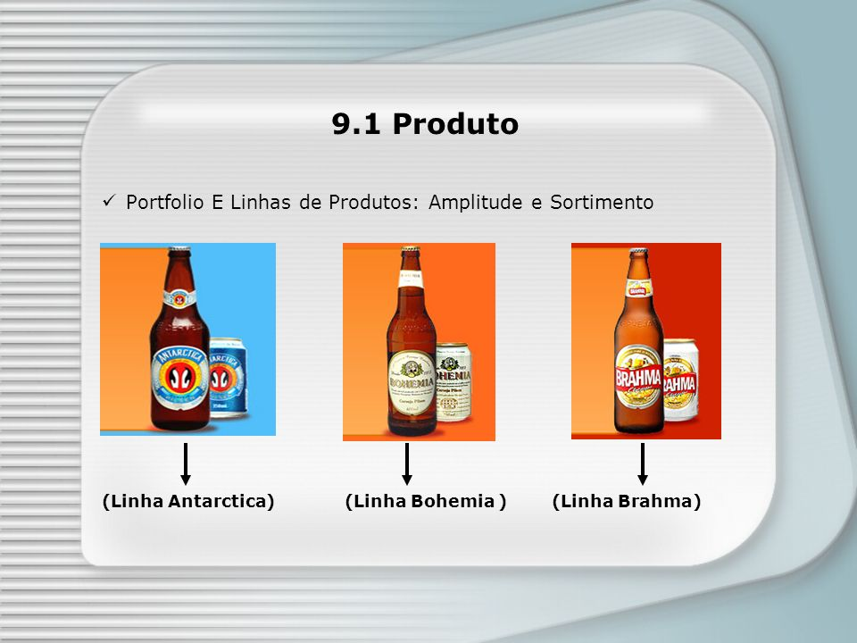 9.1 Produto Portfolio E Linhas de Produtos: Amplitude e Sortimento