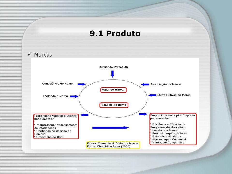 9.1 Produto Marcas