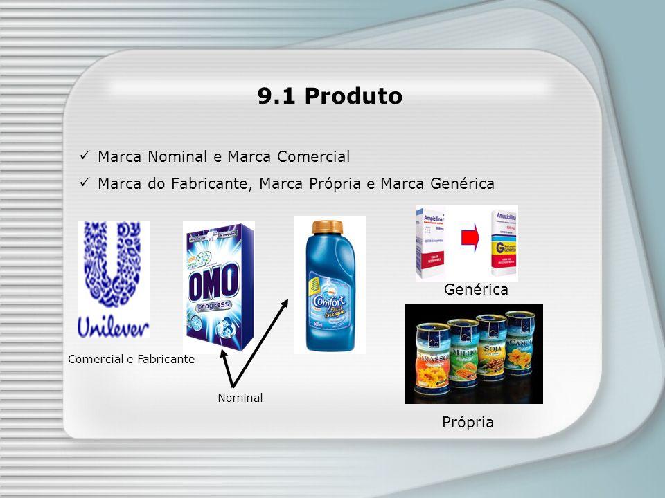 9.1 Produto Marca Nominal e Marca Comercial