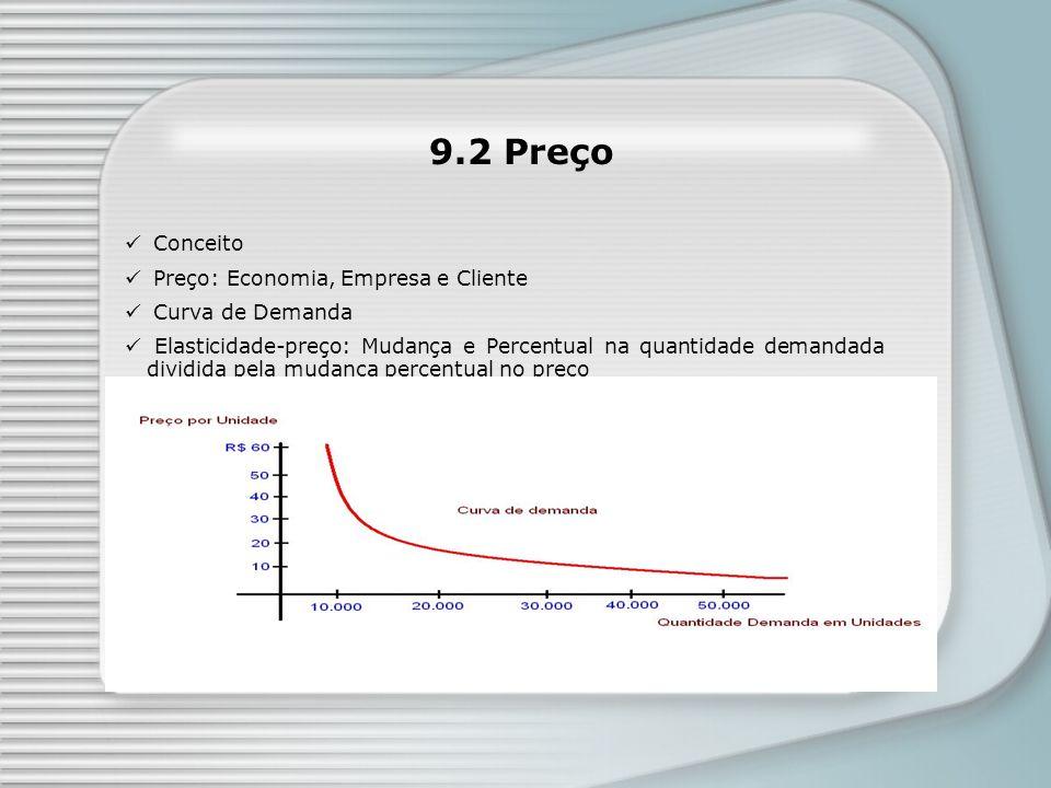 9.2 Preço Conceito Preço: Economia, Empresa e Cliente Curva de Demanda