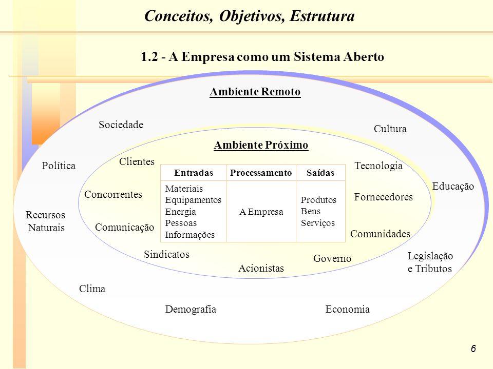 Conceitos, Objetivos, Estrutura